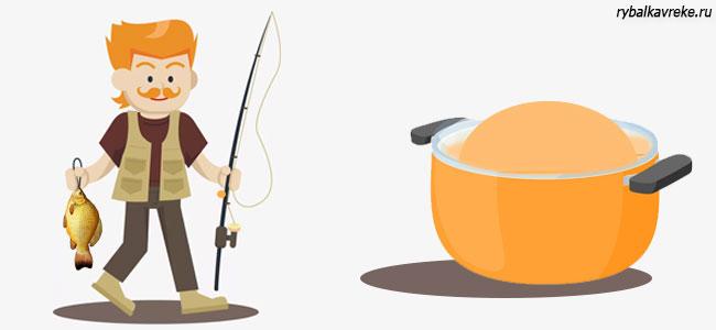 Рецепты приготовления мастырки